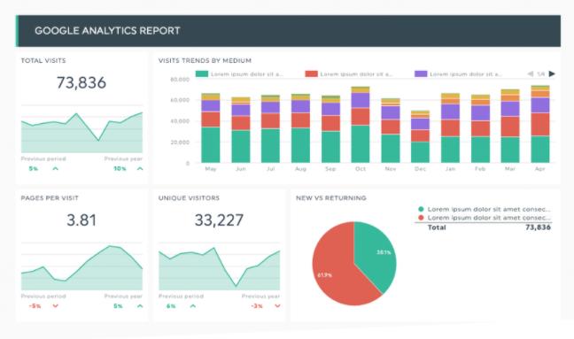 Google-Analytics-Report