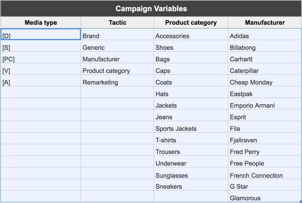 create ad campaign