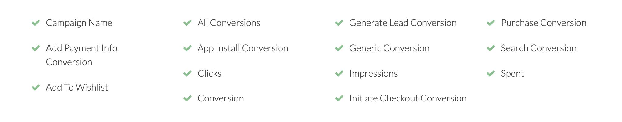 quora metrics and dimensions