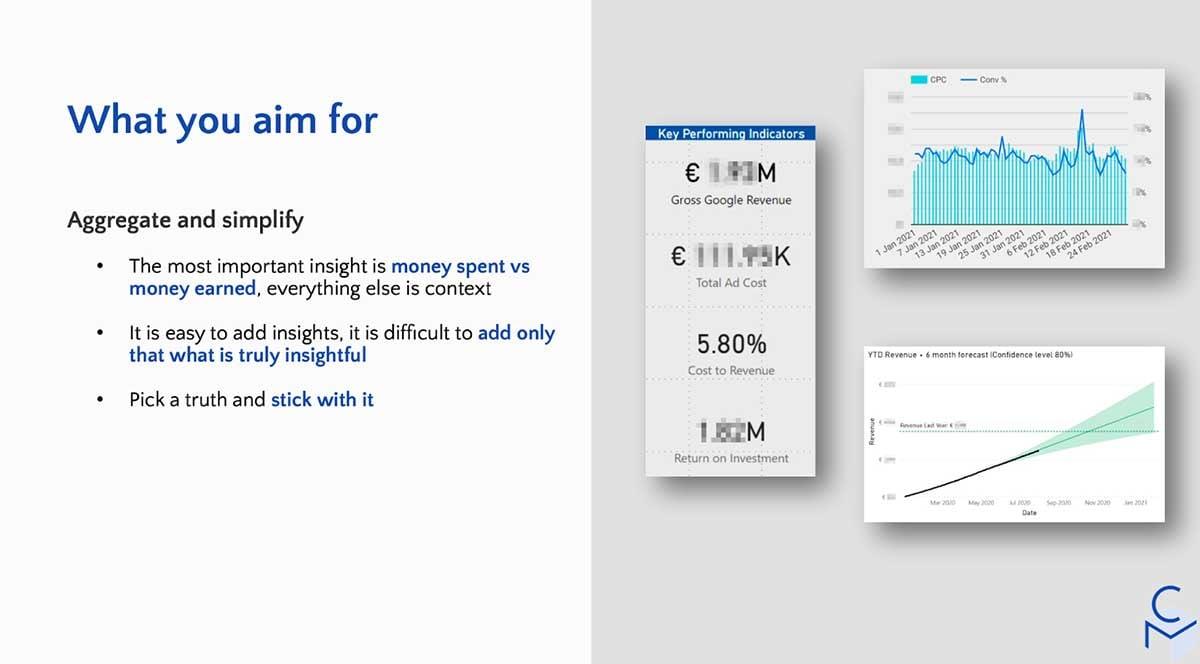aim-marketing-reporting
