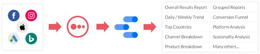 appsflyer-flow-2.1