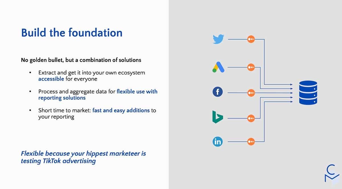 build foundation marketing reporting