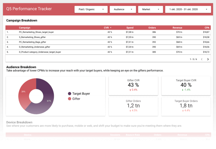 q5-performance-tracker