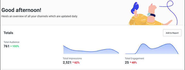 track performance of your social media campaigns