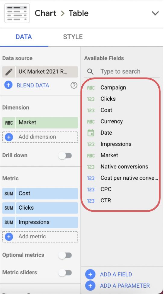 Working with marketing data in Google Data Studio dashboards